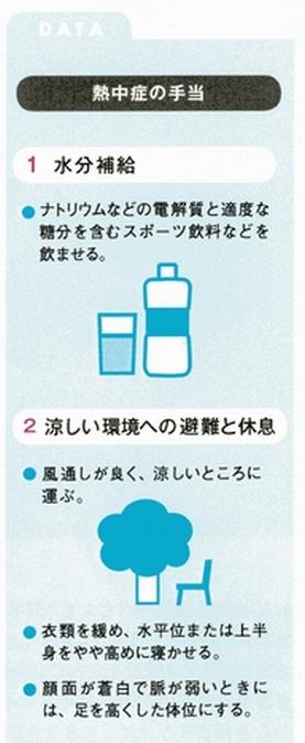 水分補給3